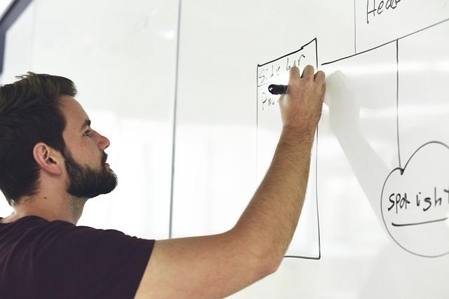 Бизнес идеи в образовании